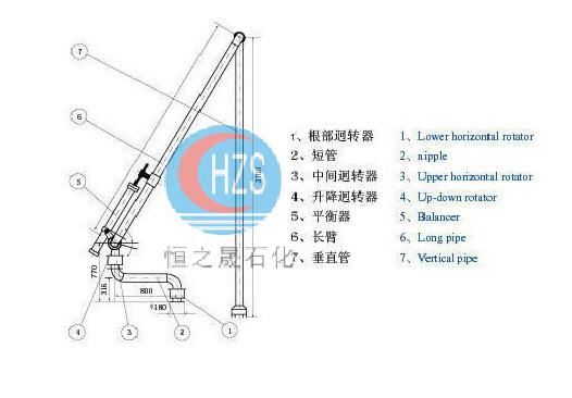 火车鹤管结构图